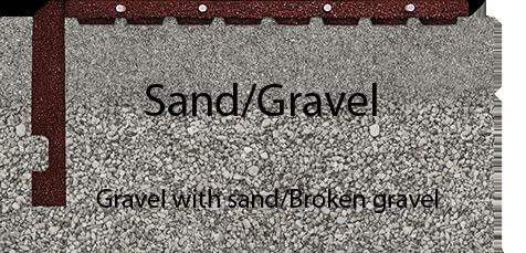sand-fundamental eng